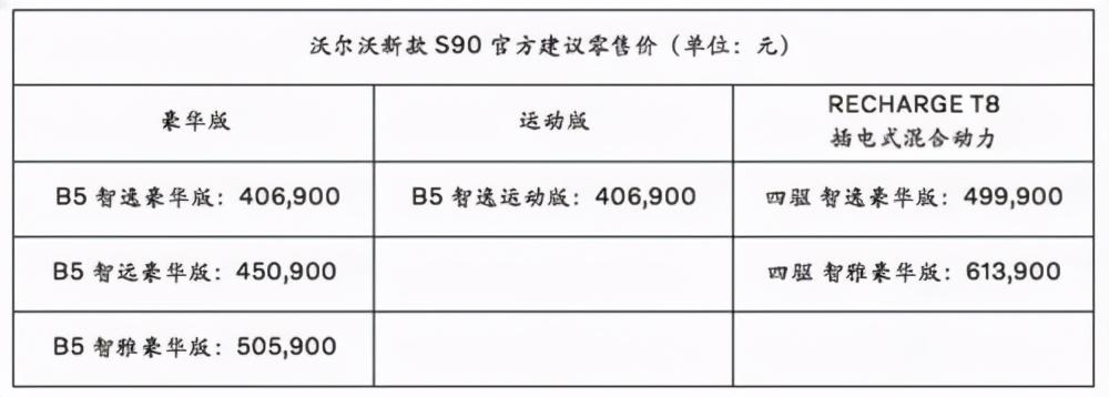 智慧升级 豪华越级 新款沃尔沃S90 焕新上市