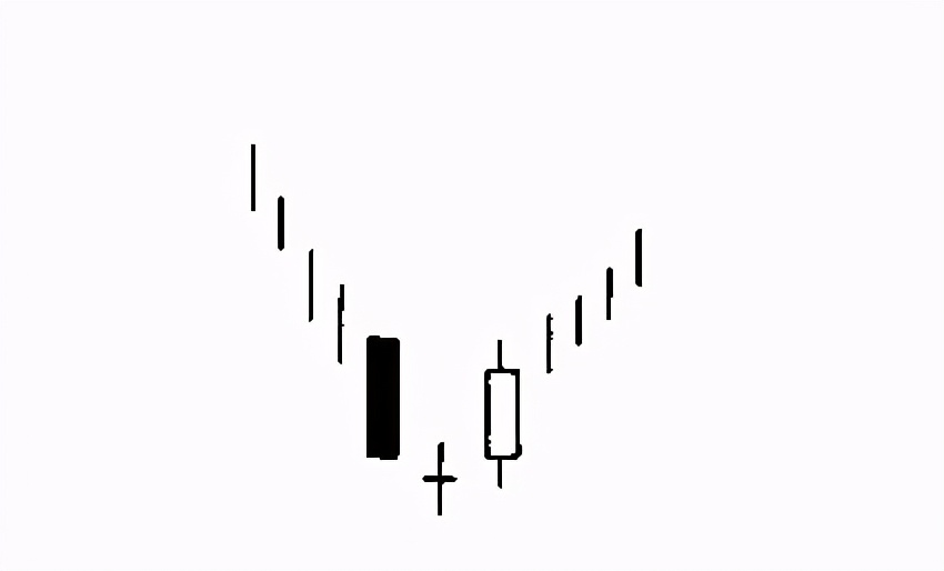 早晨之星k线图经典图解(失败的早晨之星k线图解)