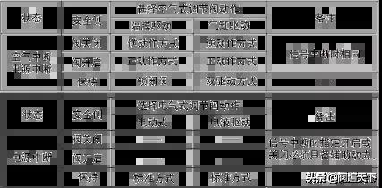 上海良工阀门成都办事处