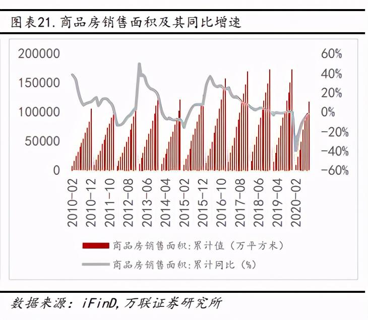 化工行业投资策略:农药、化纤、新材料