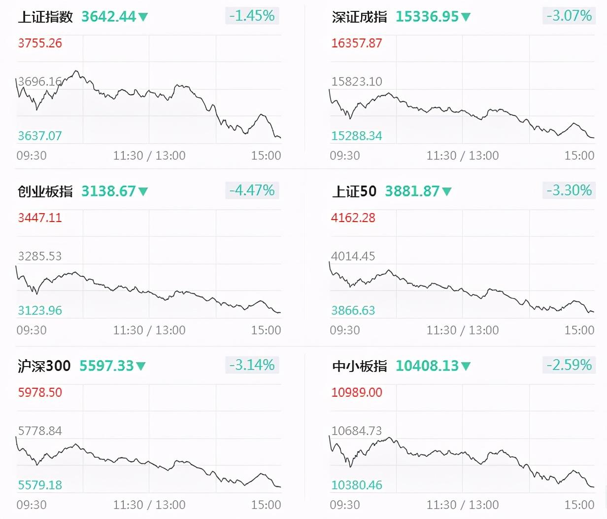 """这些股票可能等着""""抄底"""":中国清静、美的、西方财富、年纪航空"""
