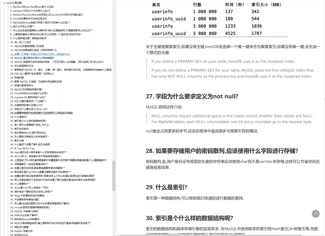 GitHub标星125k!阿里技术官用3个月总结出的24万字Java面试笔记