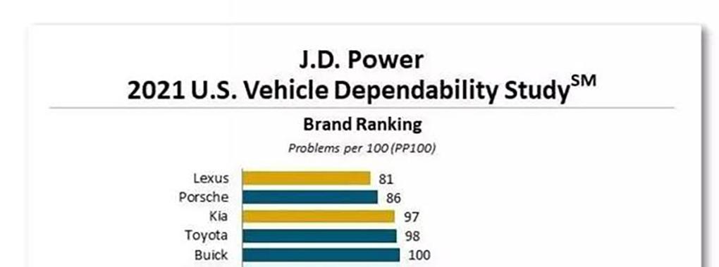 家用车的寿命上限是多少?来看看这3款,耐用性都非常出色
