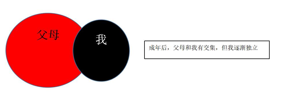 """她如现实版""""樊胜美"""",为原生家庭付出再多,最后也很难幸福?"""