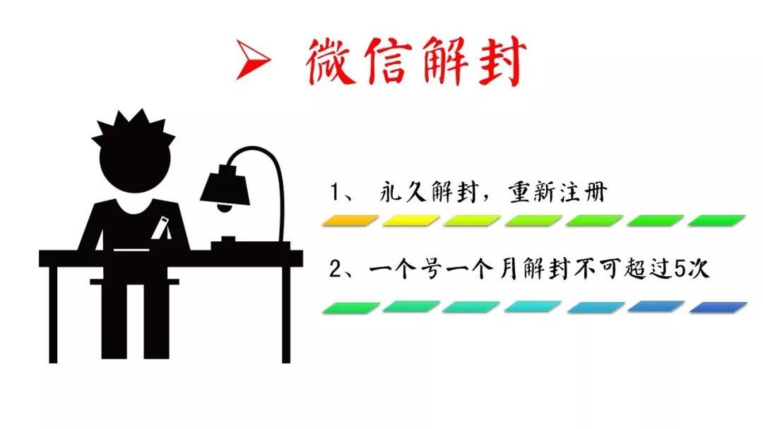 9e64f797cc034d49bc07100791fddb99?from=pc - 田柯:微信如何批量养号?