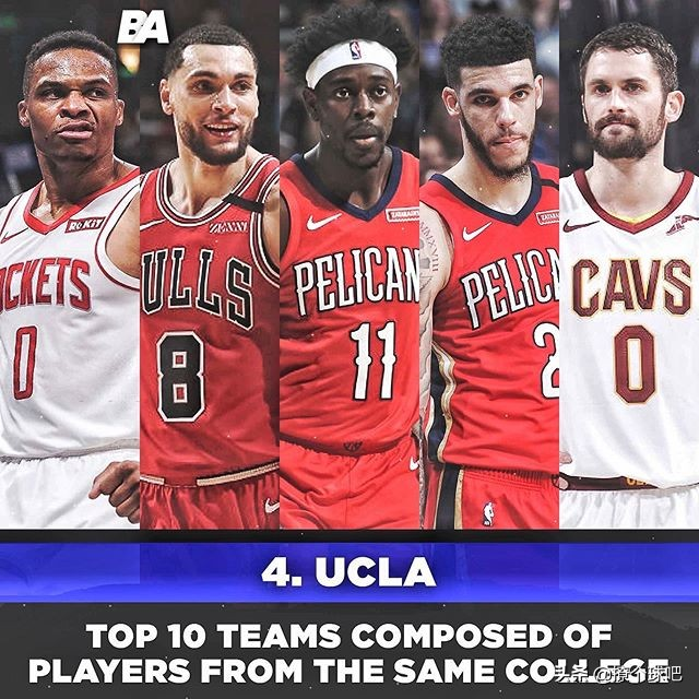 NBA现役前十大学阵容,杜克五巨头第2,浓眉联手唐斯称霸榜单