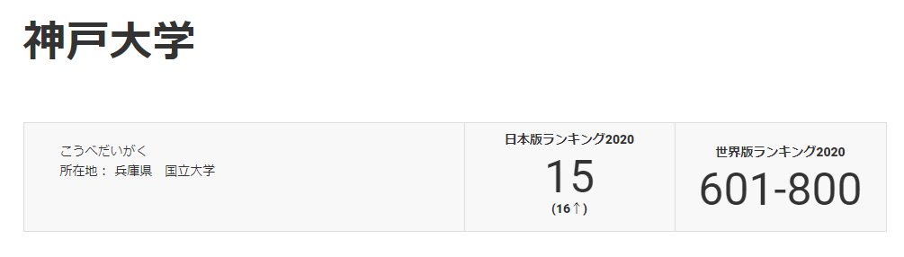走进日本名校丨神户大学