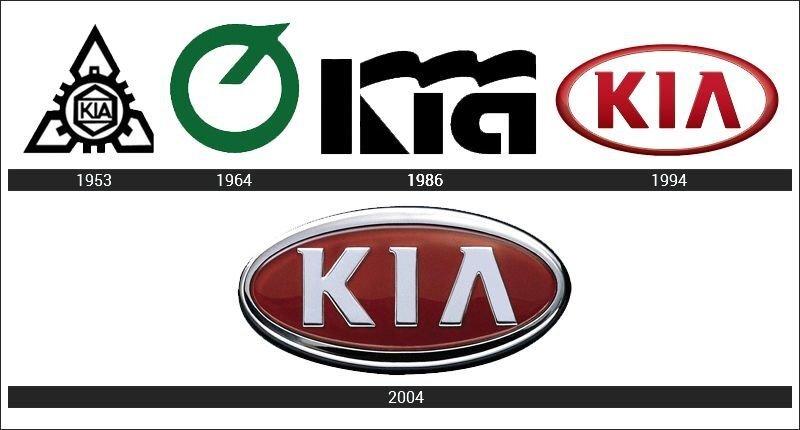 换标风再起,起亚品牌徽标和口号或将换新,原标与比亚迪犹如孪生