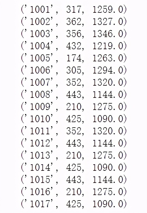 Ctrl+Enter,1秒批量合并数据并导入数据库的办法,你学会了吗?