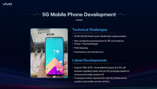 万物皆可互联,5G时代正在走来,vivo提前布局正好赶上好时机