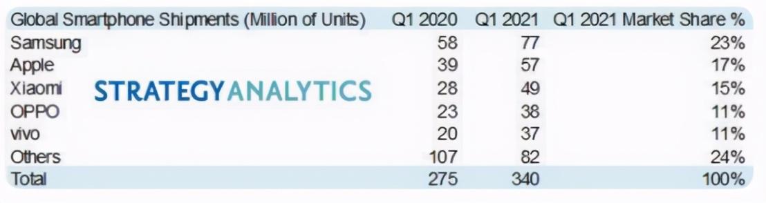华为手机市场被瓜分,5G订单接连丢失,国产科技巨头最心酸的没落