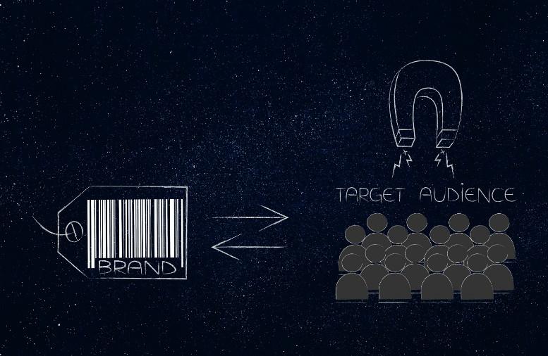 创业者指南:一步步教你如何打造品牌