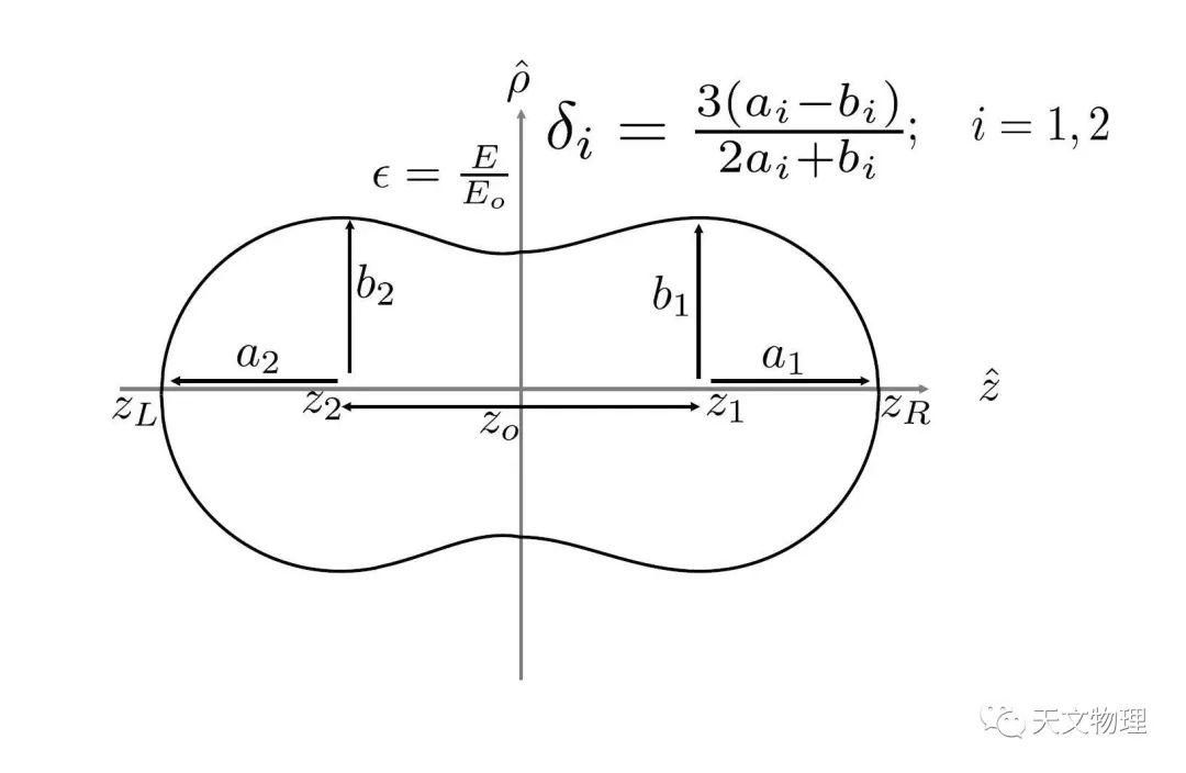原子核裂变(原子核裂变的过程!) 投稿 第2张