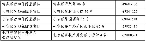 """北京:发生""""欠薪""""可多种渠道投诉举报(附电话)"""