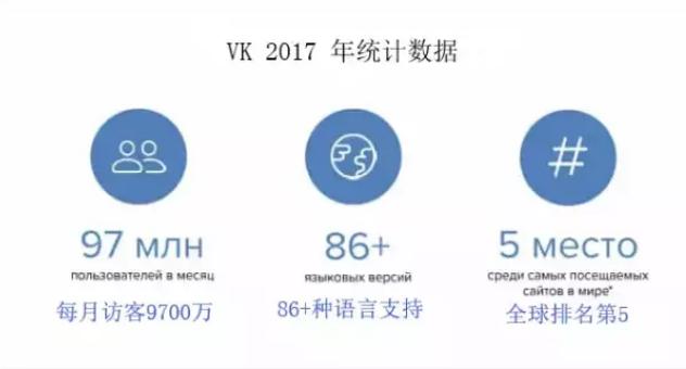 VK怎么玩?VK俄罗斯社交营销平台详解&玩法介绍