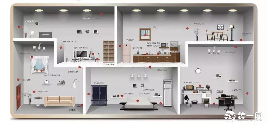别墅全方位空间智能家居设计,这才是专属你的智能时代