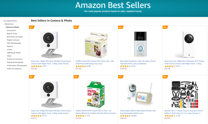 Which products on the Amazon platform sell well? This TOP 6