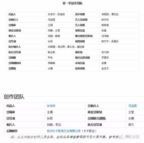 腾讯投资《创造营》制作公司好枫青芸:持股10%为第二大股东