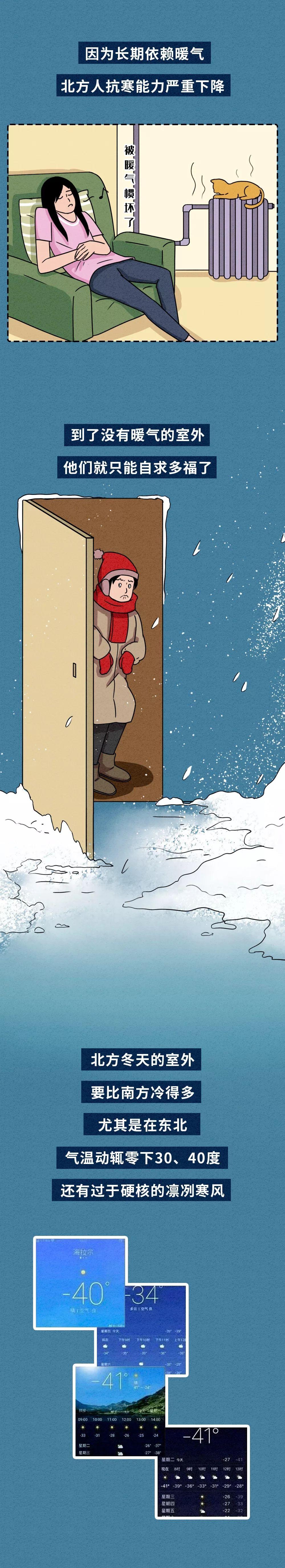 世纪难题:北方人vs南方人,谁更怕冷?