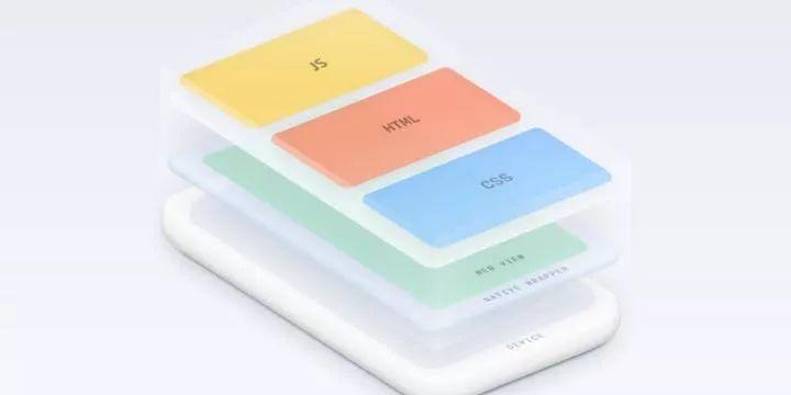 H5 手机 App 开发入门:概念篇