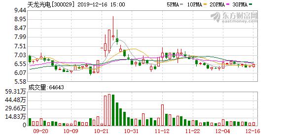ST天龙股东减少53人,平均每户持股9.75万元