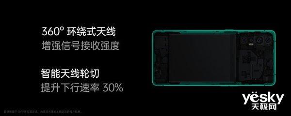 3399元起!OPPO Reno3/Pro 5G视频手机宣布公布