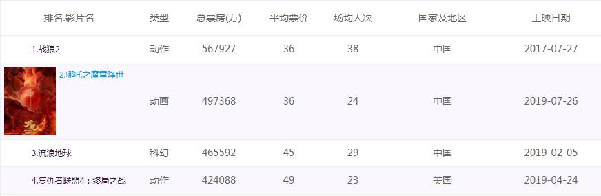 2019十大刷屏级营销案例盘点