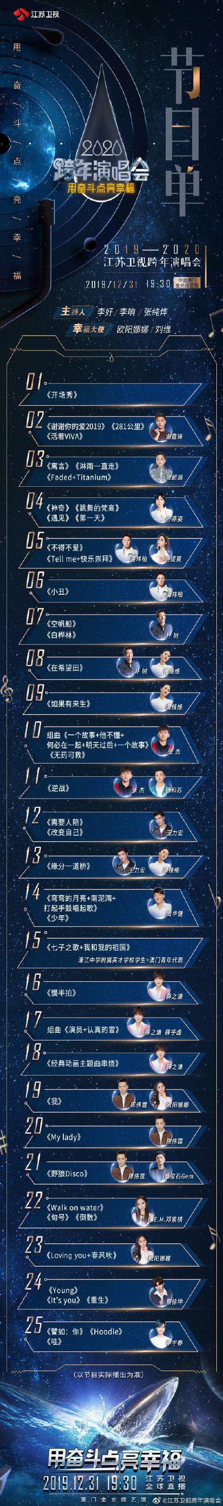 191231 江苏卫视跨年演唱会节目单出炉 蔡徐坤携三首歌曲登台献唱