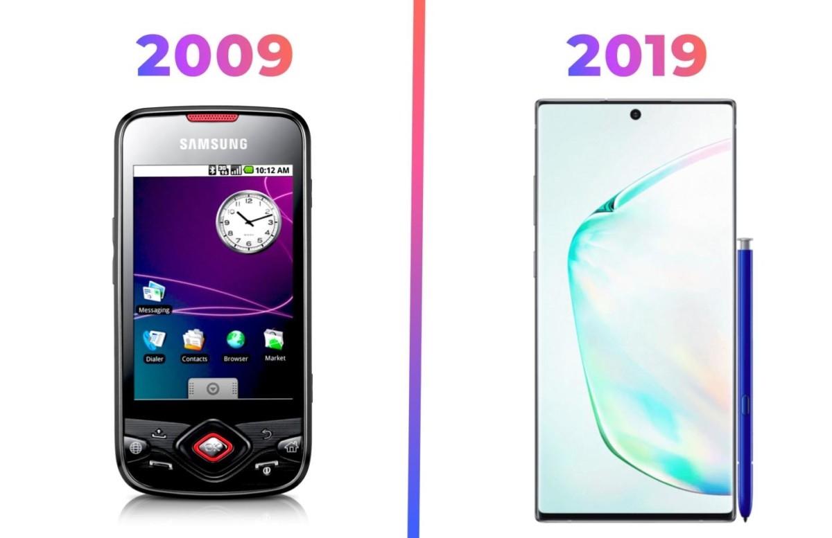 """二零零九年的商品什么样来着?高新科技圈""""十年挑戰""""体会下"""