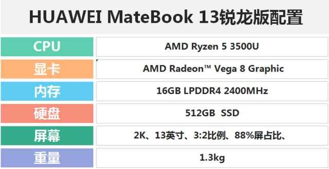 高性价2K屏时代来了?评华为MateBook 13锐龙版