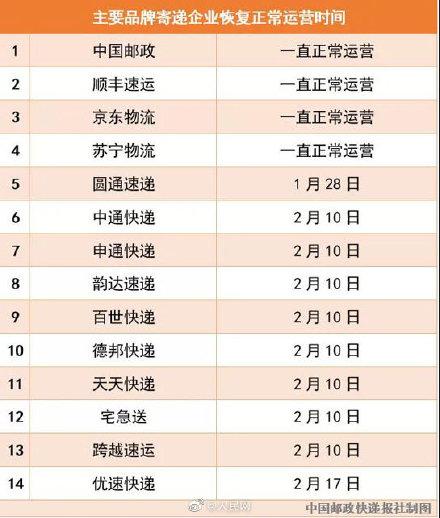 中国邮政快递_光明网