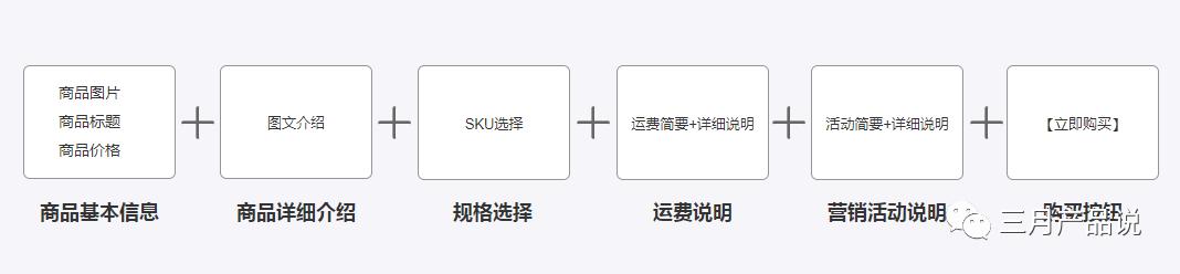 浅谈移动端原型页面的设计策略