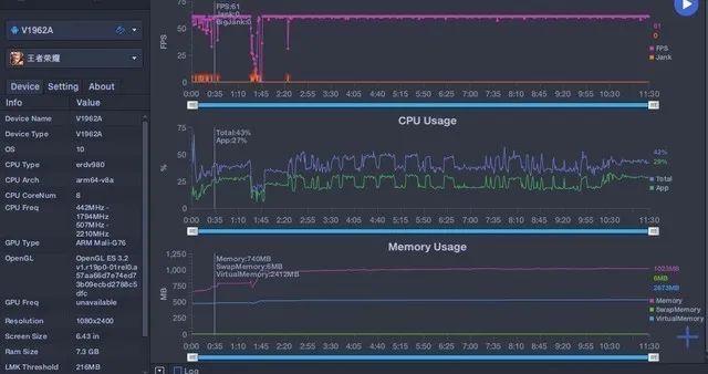 vivoS6为何要选用Exynos 980 5G集成ic,评测特性究竟怎样