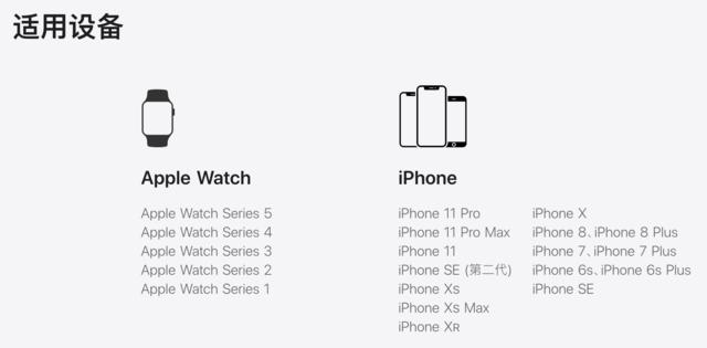 Apple Pay羊城通宣布发布,与实体线卡共享6折特惠