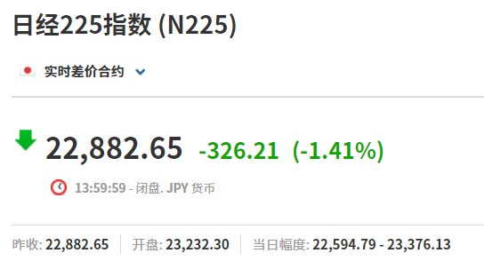 突发!安倍晋三因健康原因辞职,他给日本政坛留下了什么?