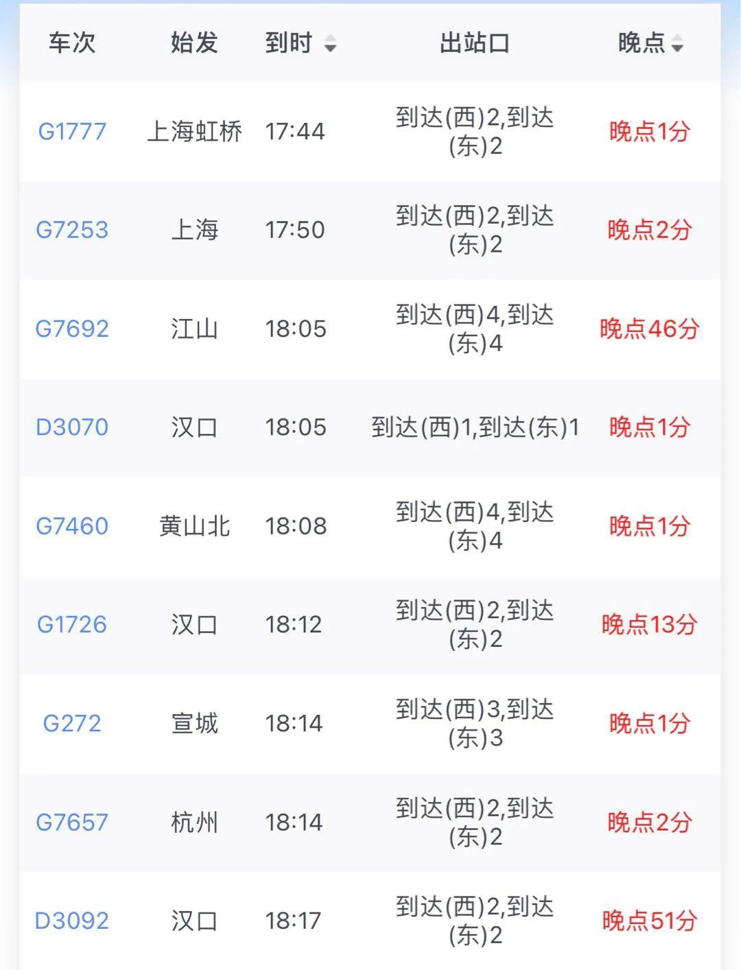 速报!合肥南站此刻多趟高铁晚点