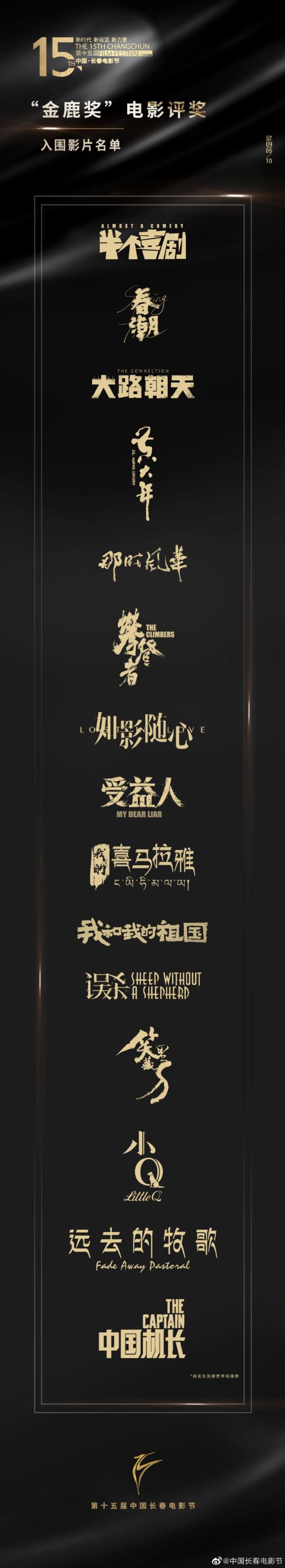 第十五届中国长春电影节公布入围影片名单