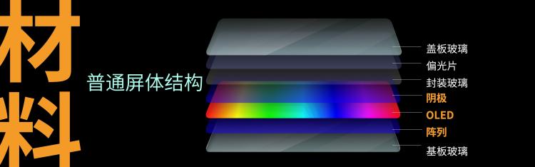 zte中兴公布全世界第一款屏下摄像手机天機Axon A20 5G,市场价2198元起
