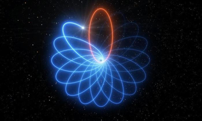 天文学家首次发现中等质量黑洞存在的证据-第1张图片-IT新视野