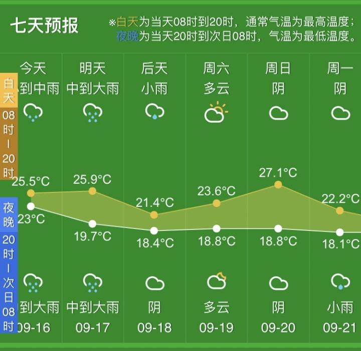 杭州入秋了?还没,但快了