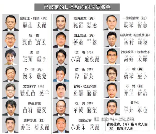 """菅義偉正式就任日本首相,新內閣求穩八大""""舊臣""""留任"""