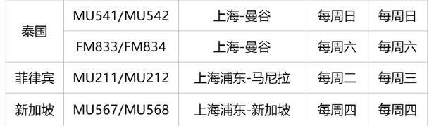 """上海往返马尼拉航班停飞,两个月执飞5趟却4次触发""""熔断"""""""