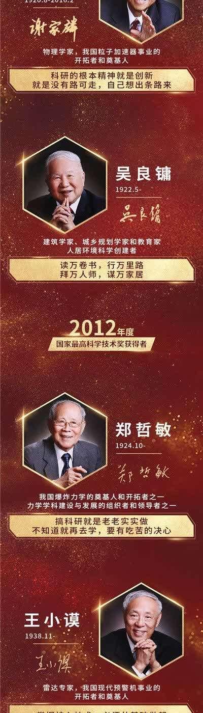 长图!33位国家最高科技奖得主寄语青少年