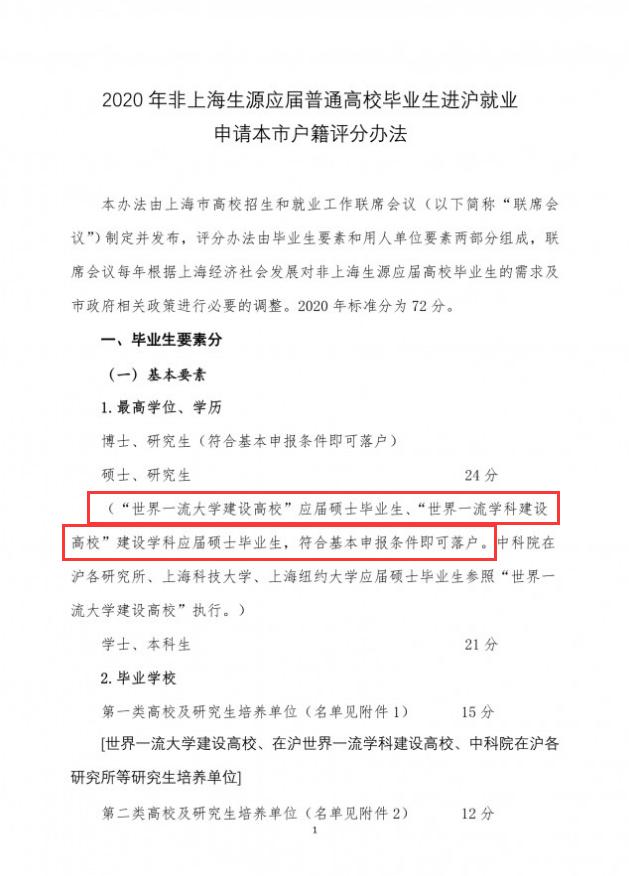 重磅!上海新政:在沪四所高校应届毕业生,符合基本申报条件可直接落户