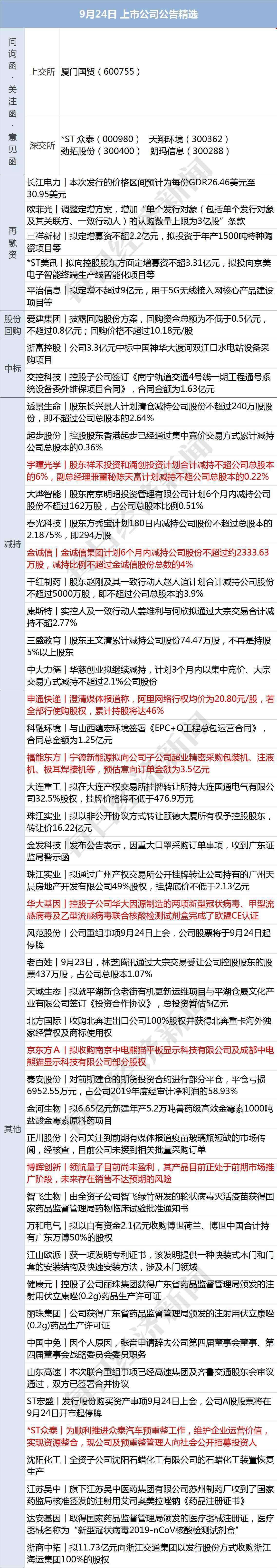 早财经|疫情反弹!法国公布最新抗疫措施;上海:复旦等4所大学应届生符合条件可直接落户;两部门:允许持三类有效居留许可外国人入境