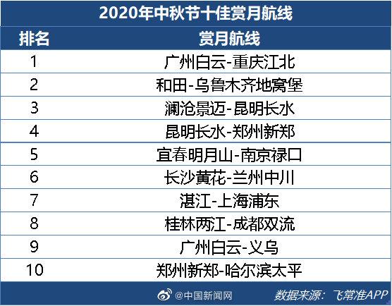 每经19点丨重庆煤矿事故致16死:设备皮带失火导致;中国人寿增持并举牌工商银行H股股票;金龙鱼:网上定价发行中签率为0.057%
