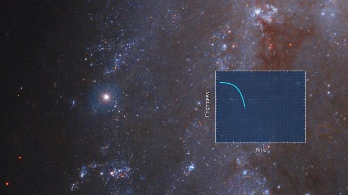 NASA分享延时摄影视频 回顾SN 2018gv超新星的亮度变化