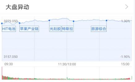 基金收评 | A股十月开门红,公募:市场将震荡向上