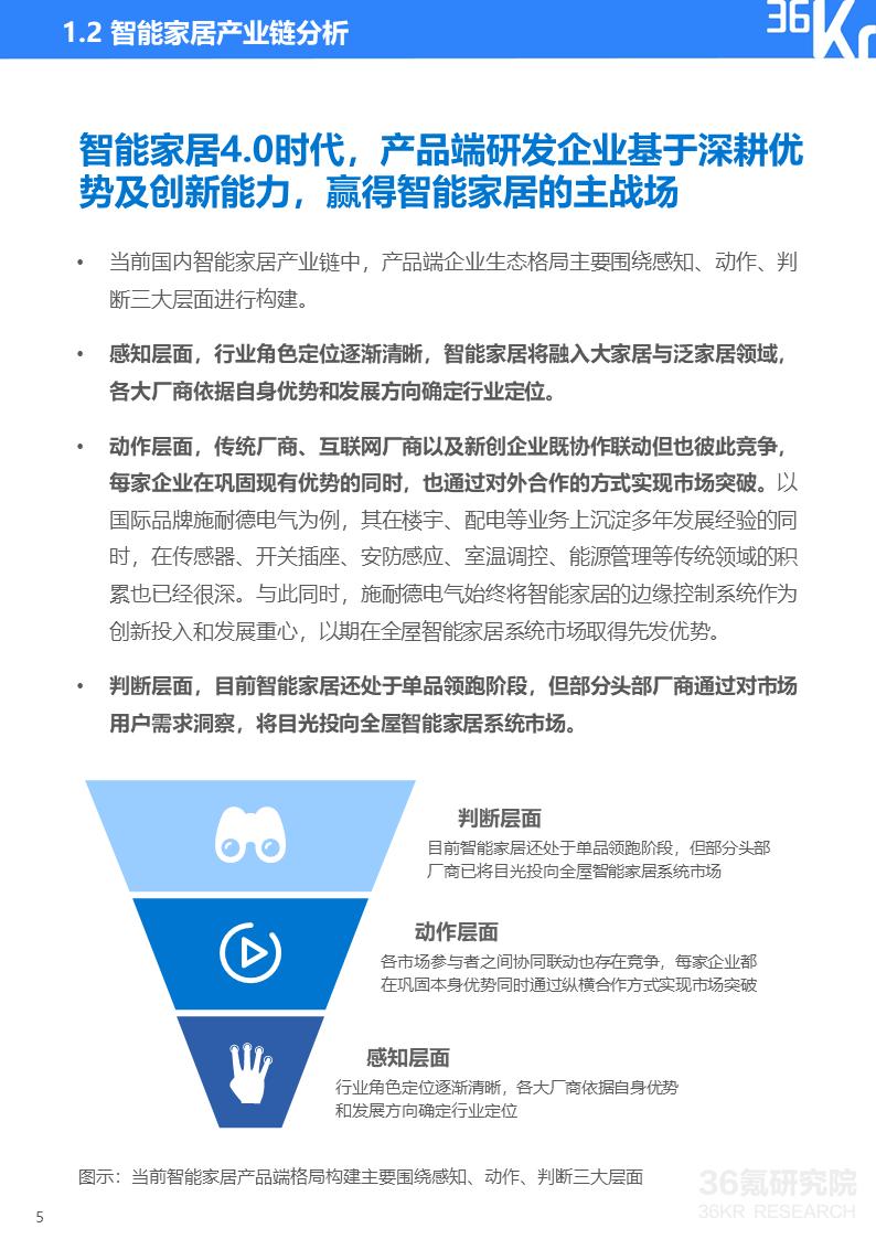 36氪研究院   2020年智能家居行业研究报告