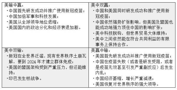 """晨枫:中国要""""入关""""了吗?"""